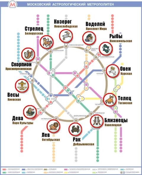 тайны метро